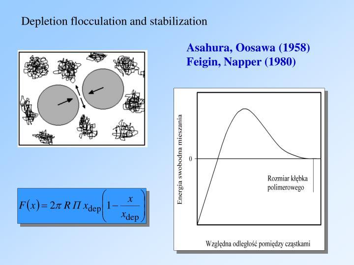 Depletion flocculation and stabilization