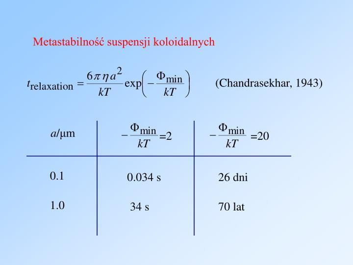 Metastabilność suspensji koloidalnych