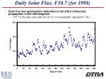 daily solar flux f10 7 for 1998