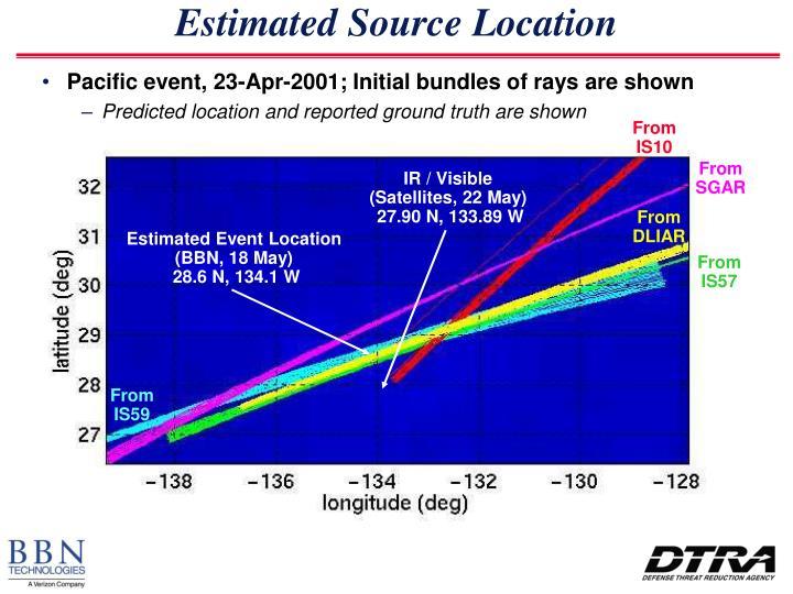 Estimated Source Location
