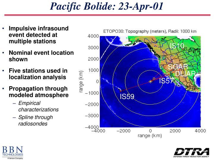 Pacific Bolide: 23-Apr-01