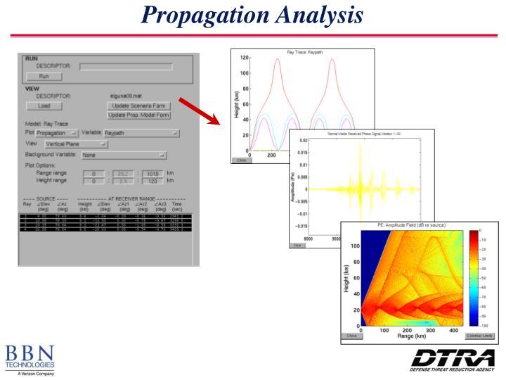 Propagation Analysis