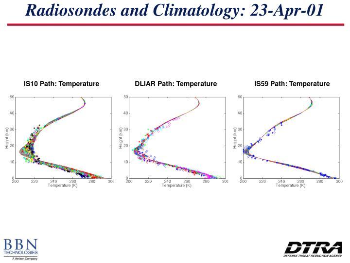 Radiosondes and Climatology: 23-Apr-01