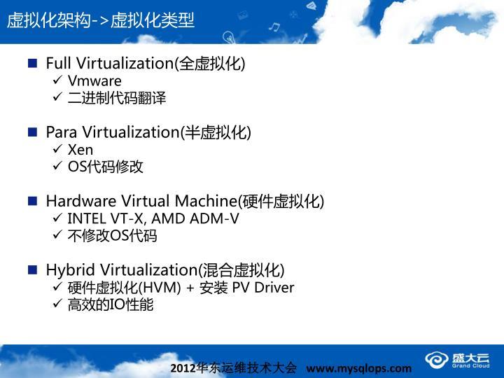 虚拟化架构