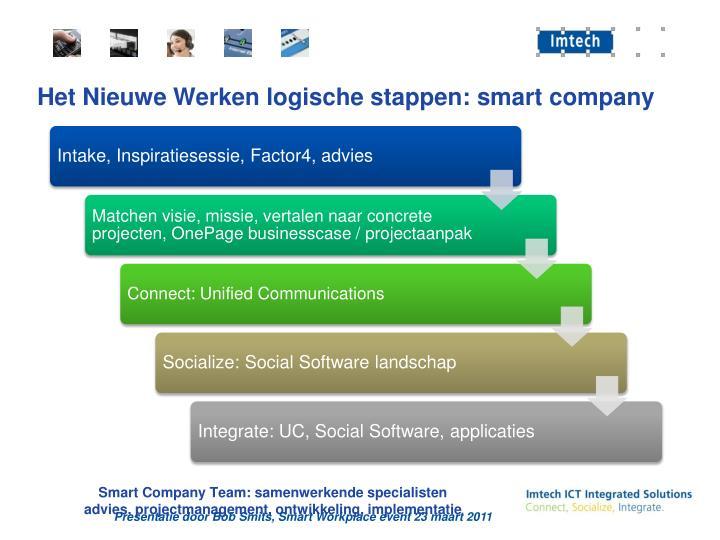 Het Nieuwe Werken logische stappen: smart
