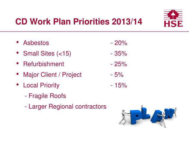 CD Work Plan Priorities 2013/14