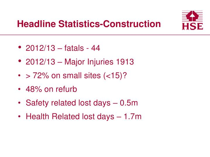 Headline Statistics-Construction