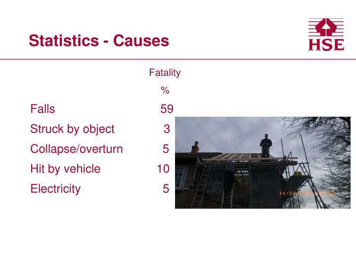 Statistics - Causes