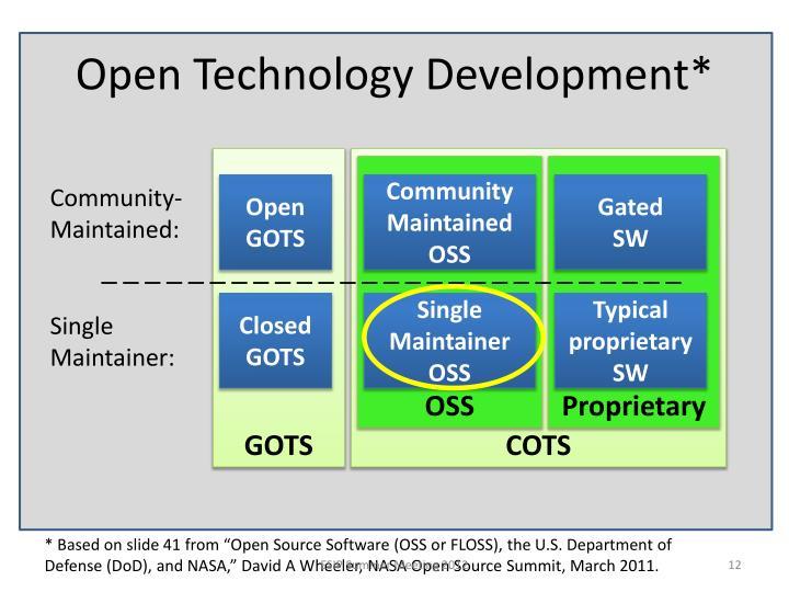 Open Technology Development