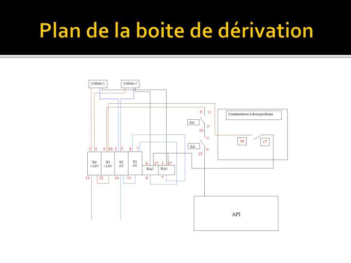 Plan de la boite de dérivation