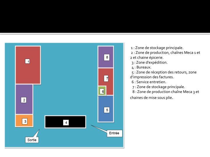 1: Zone de stockage principale.