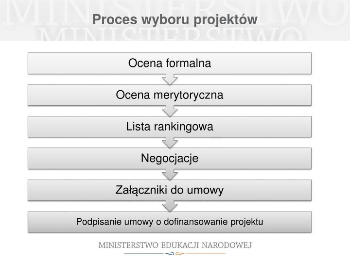 Proces wyboru projektów