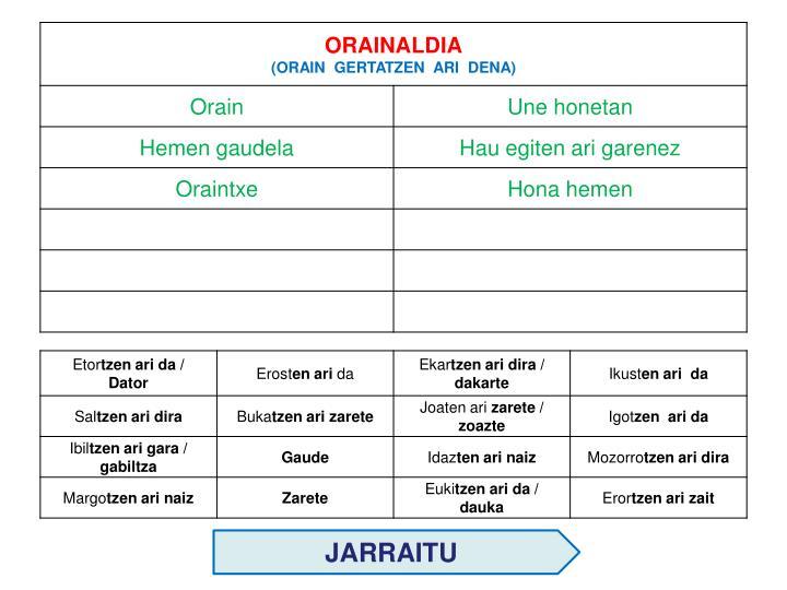 JARRAITU