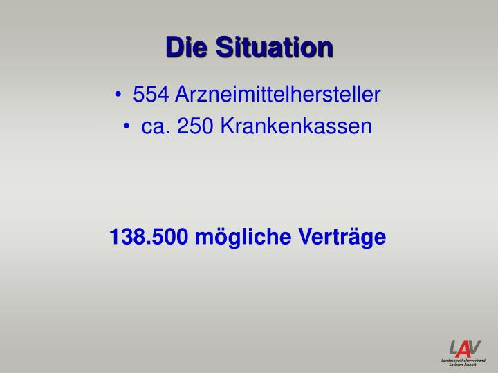 Die Situation