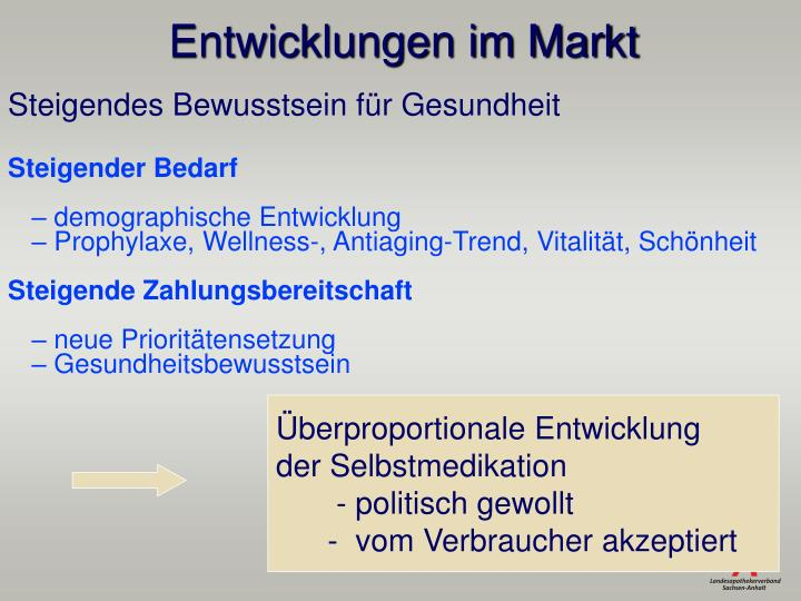 Entwicklungen im Markt