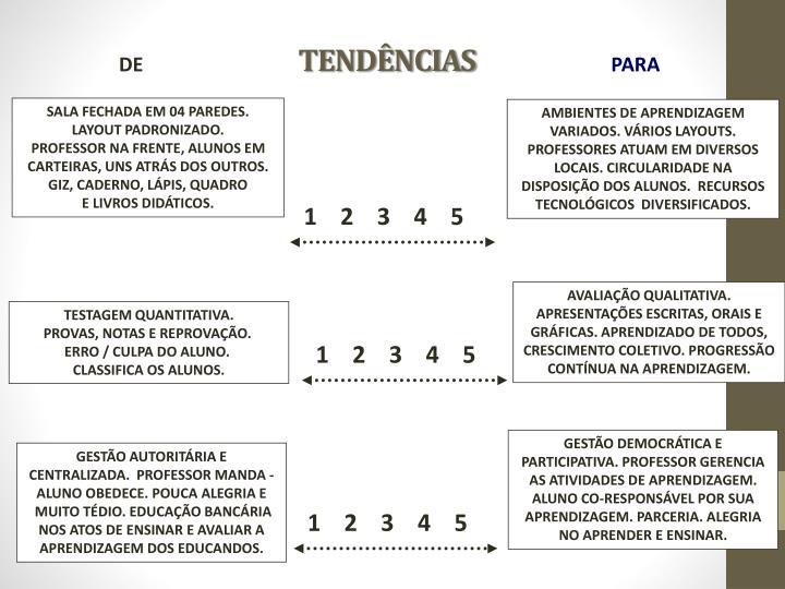 SALA FECHADA EM 04 PAREDES.