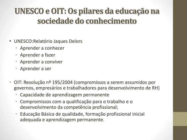 UNESCO e OIT: Os pilares da educação na sociedade do conhecimento