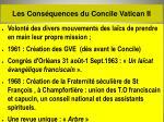 les cons quences du concile vatican ii