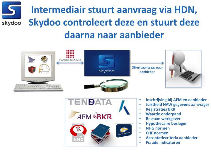 Intermediair stuurt aanvraag via HDN, Skydoo controleert deze en stuurt deze daarna naar aanbieder