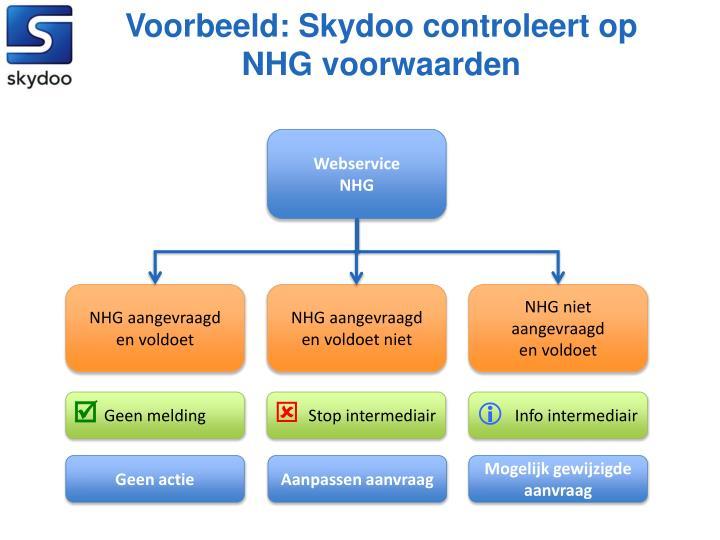 Voorbeeld: Skydoo controleert op NHG voorwaarden