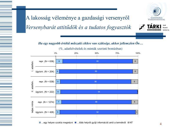 A lakosság véleménye a gazdasági versenyről