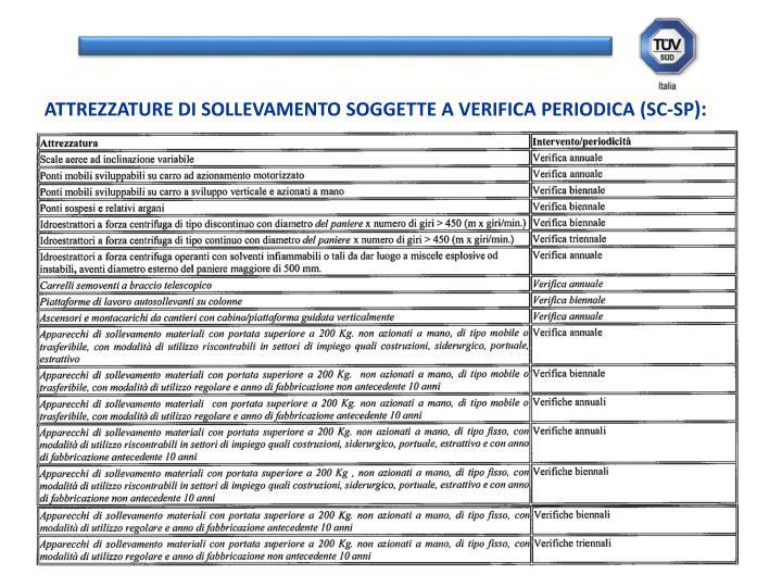 ATTREZZATURE DI SOLLEVAMENTO SOGGETTE A VERIFICA PERIODICA (SC-SP