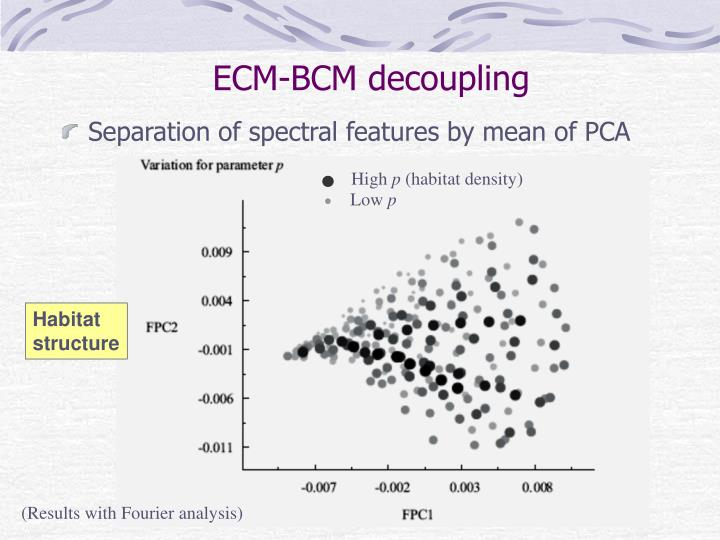 ECM-BCM decoupling