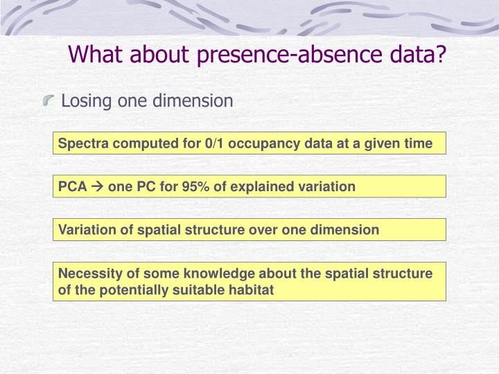 What about presence-absence data?