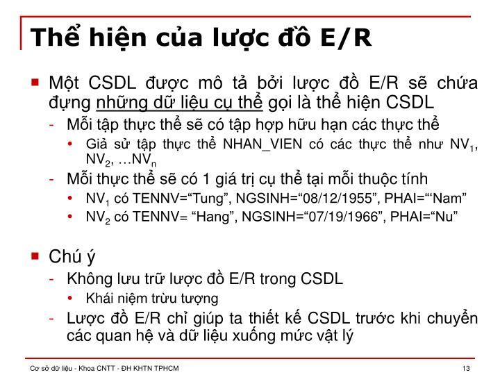 Thể hiện của lược đồ E/R