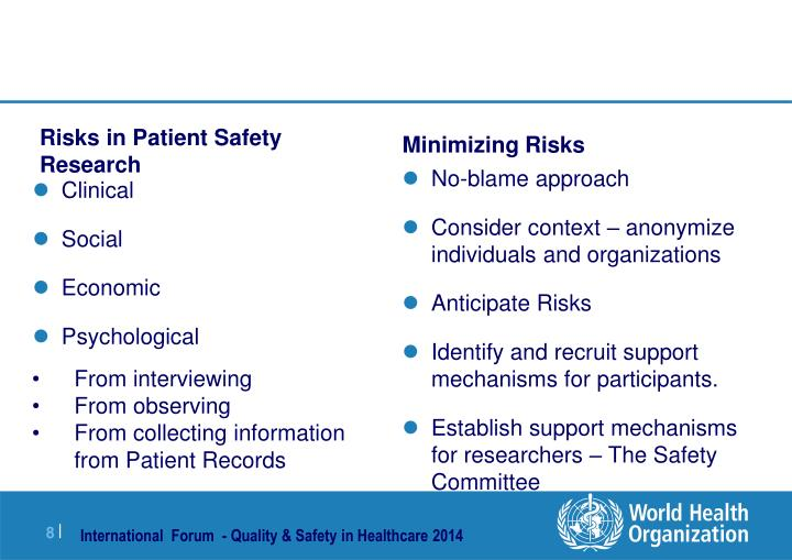 Risks in Patient Safety Research