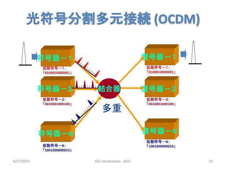 光符号分割多元接続