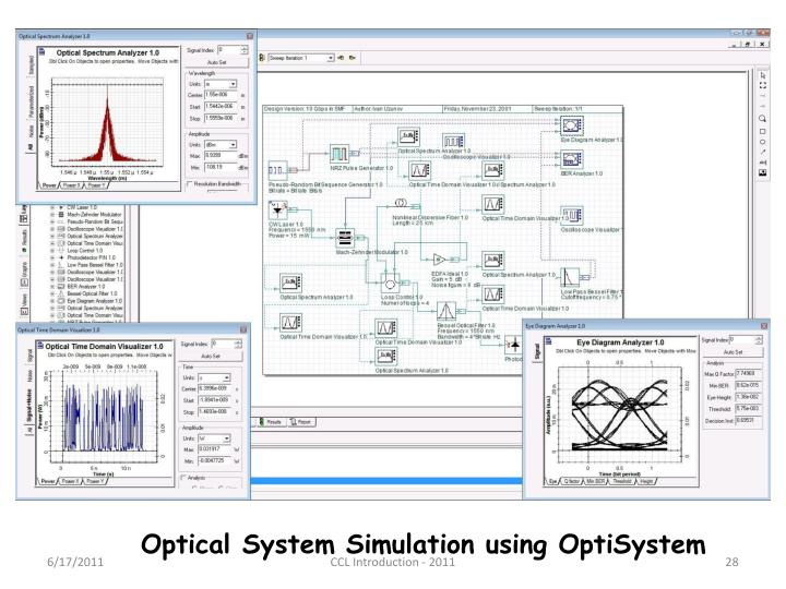 Optical System Simulation using OptiSystem