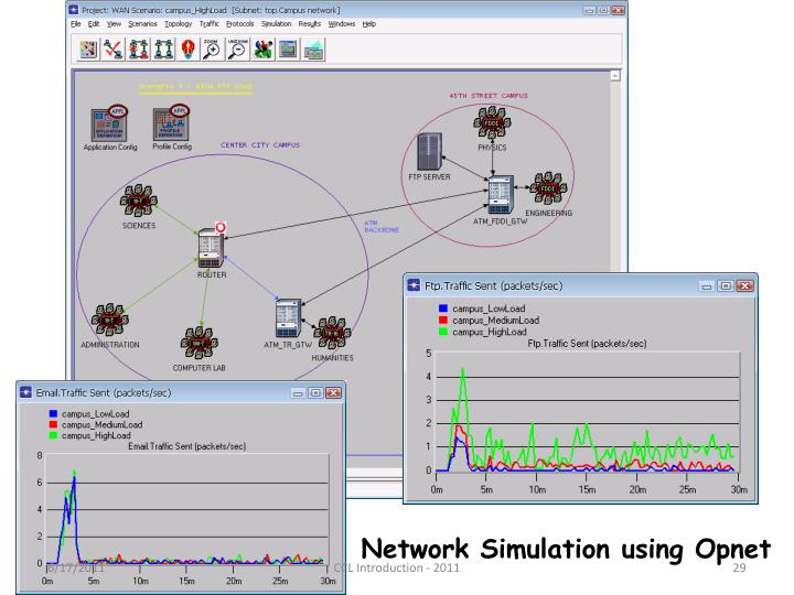 Network Simulation using Opnet