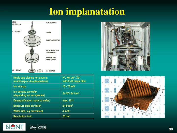 Ion implanatation