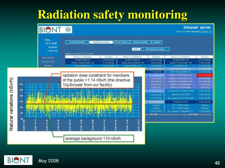 Radiation safety monitoring