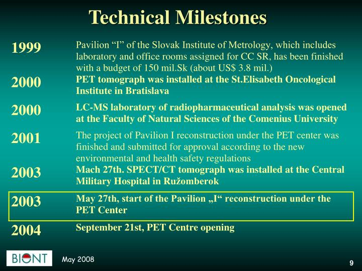 Technical Milestones