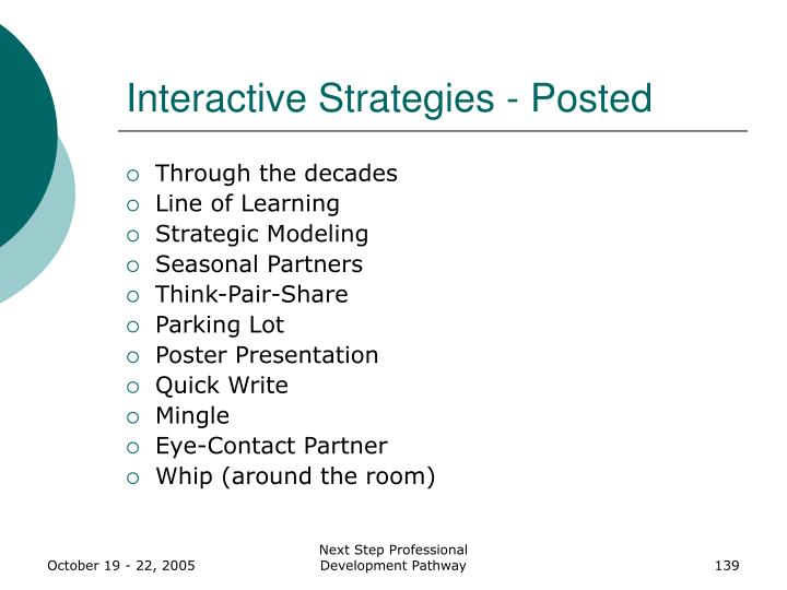 Interactive Strategies - Posted
