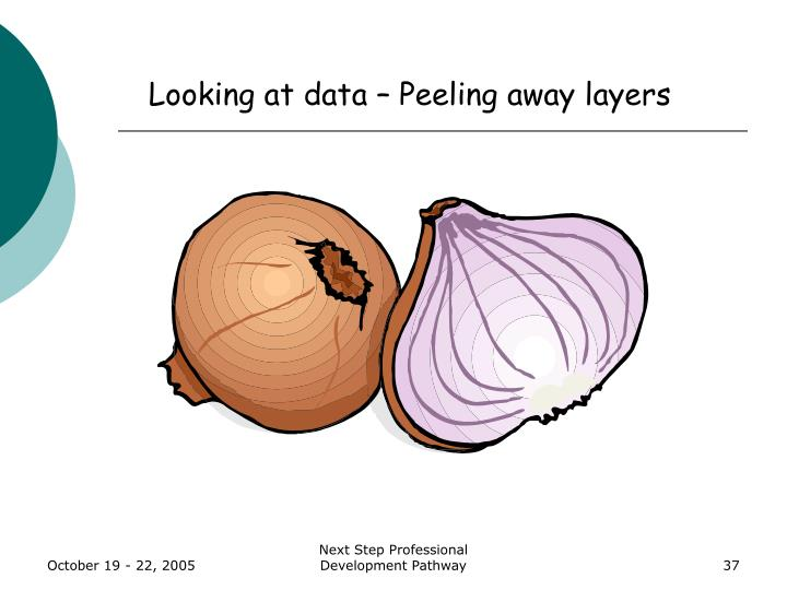 Looking at data – Peeling away layers