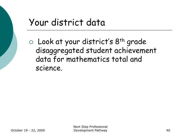 Your district data
