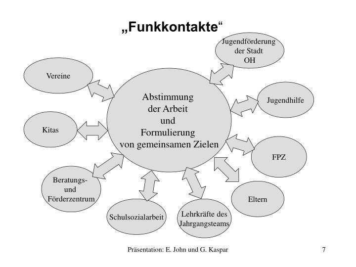 """""""Funkkontakte"""
