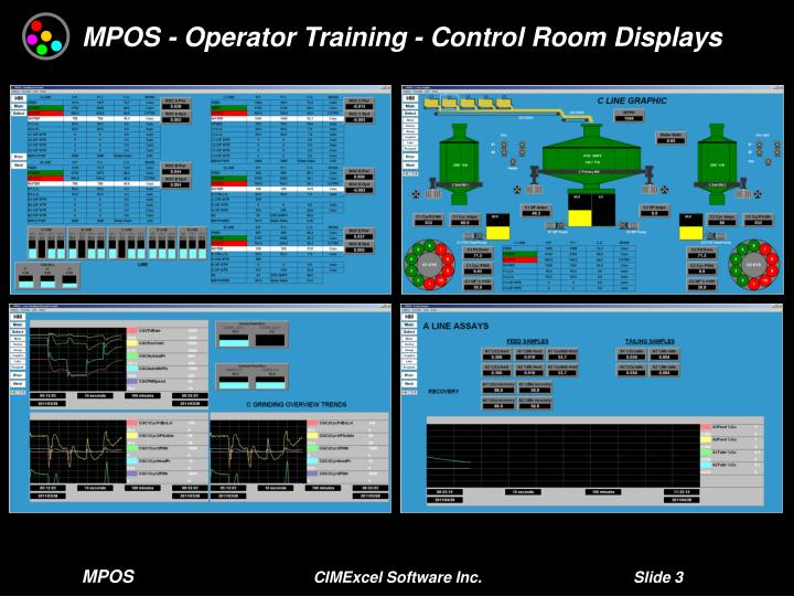 MPOS - Operator Training - Control Room Displays