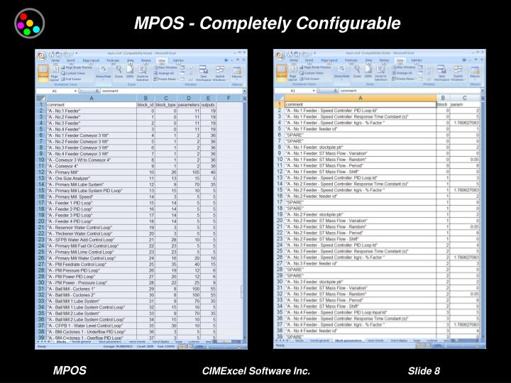 MPOS - Completely Configurable