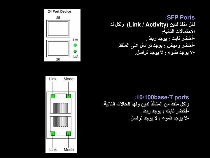 SFP Ports