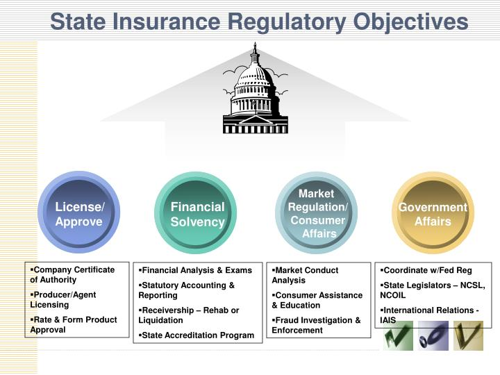 State Insurance Regulatory Objectives