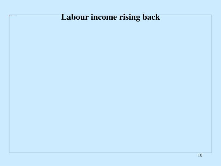 Labour income rising back