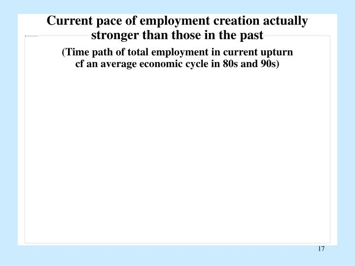 Current pace of employment creation actually stronger than those in the past
