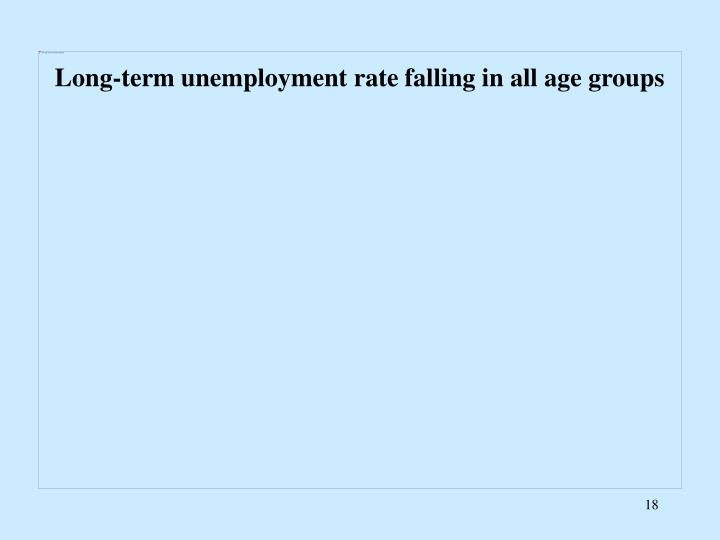 Long-term unemployment rate falling in all age groups