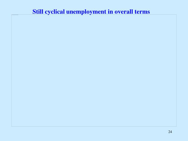 Still cyclical unemployment in overall terms