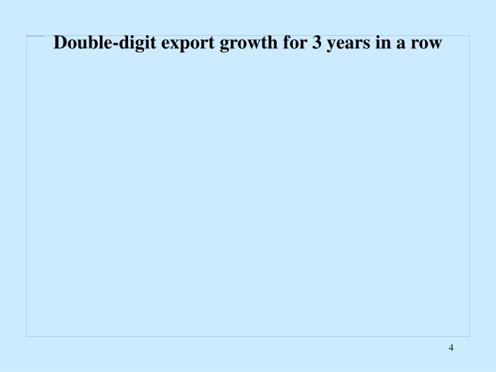 Double-digit export growth for 3 years in a row