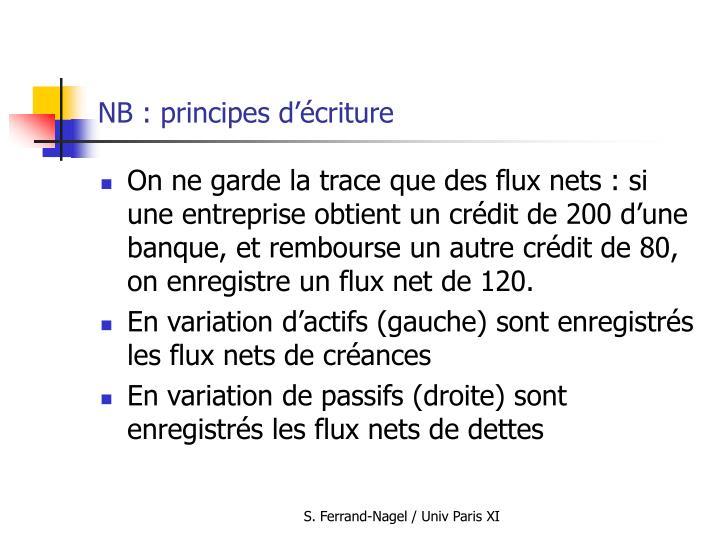 NB : principes d'écriture